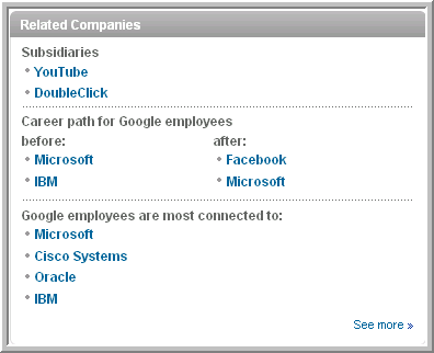LinkedIn Related Companies