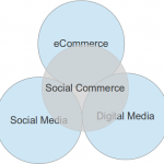 The Social Commerce Blend